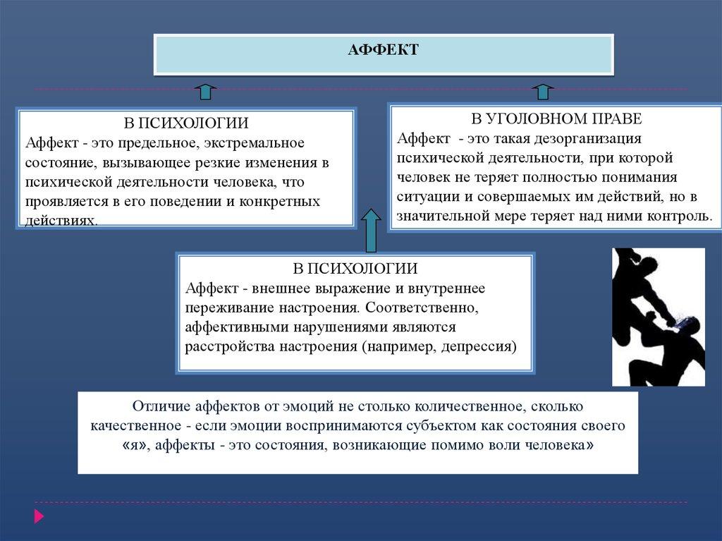 Юридическая психология эмоции и эмоцианальное состояние человека