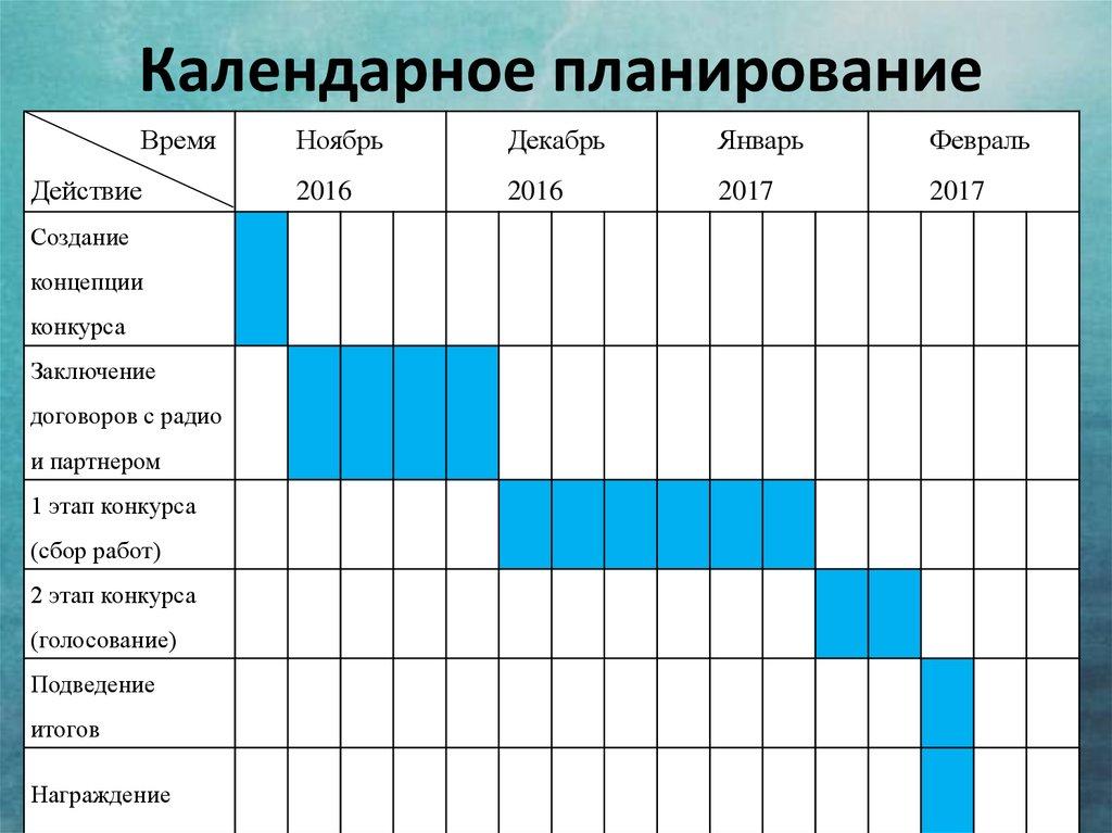 Календарный план картинки для презентации человек имеет