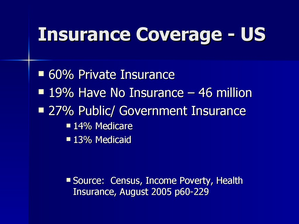 Insurance Coverage - US
