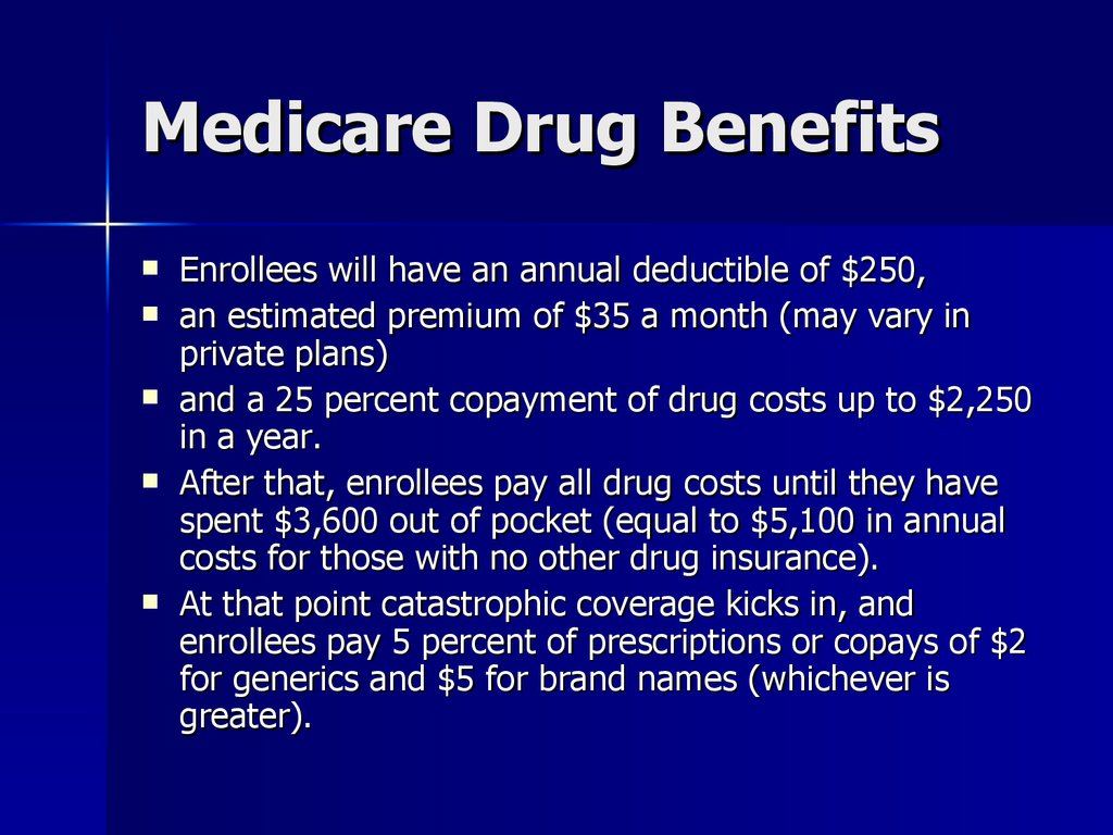Medicare Drug Benefits