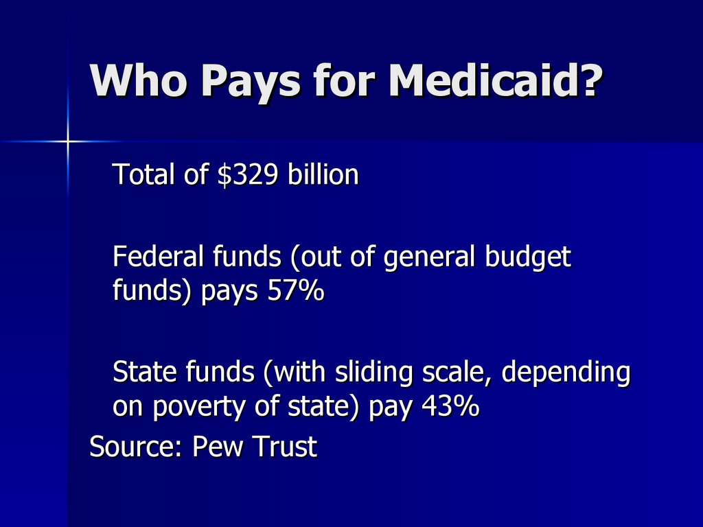 Who Pays for Medicaid?