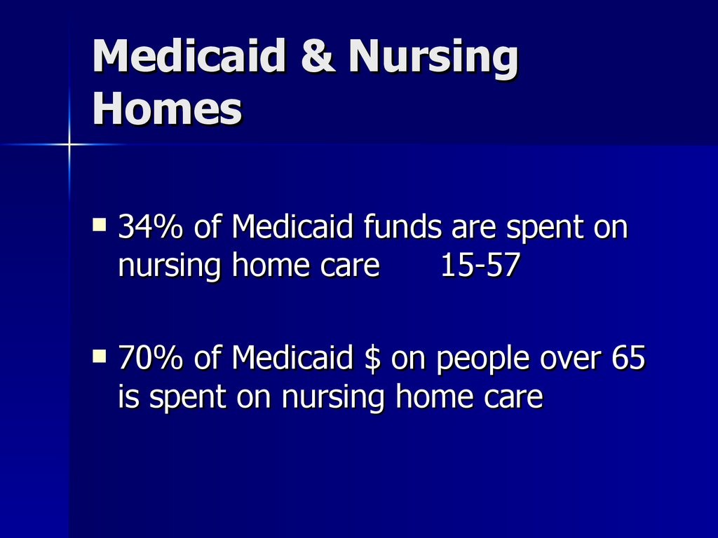 Medicaid & Nursing Homes