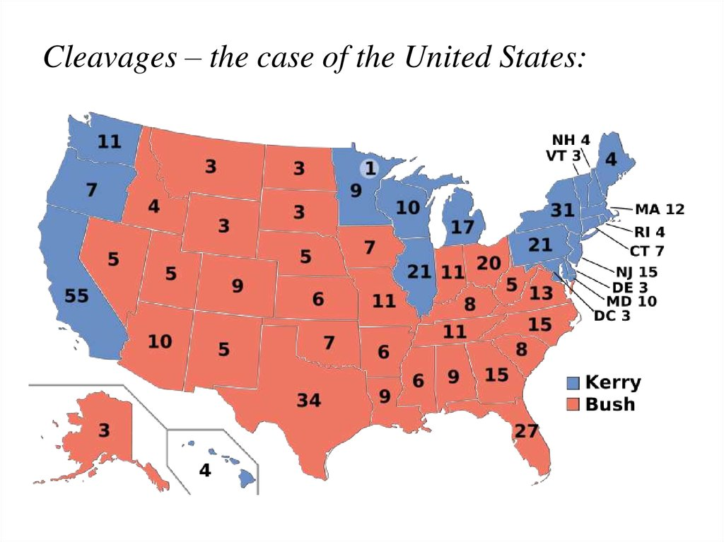 Cleavages – the case of the United States: