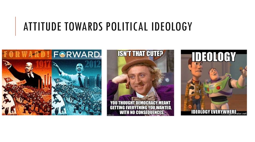 Attitude towards political ideology