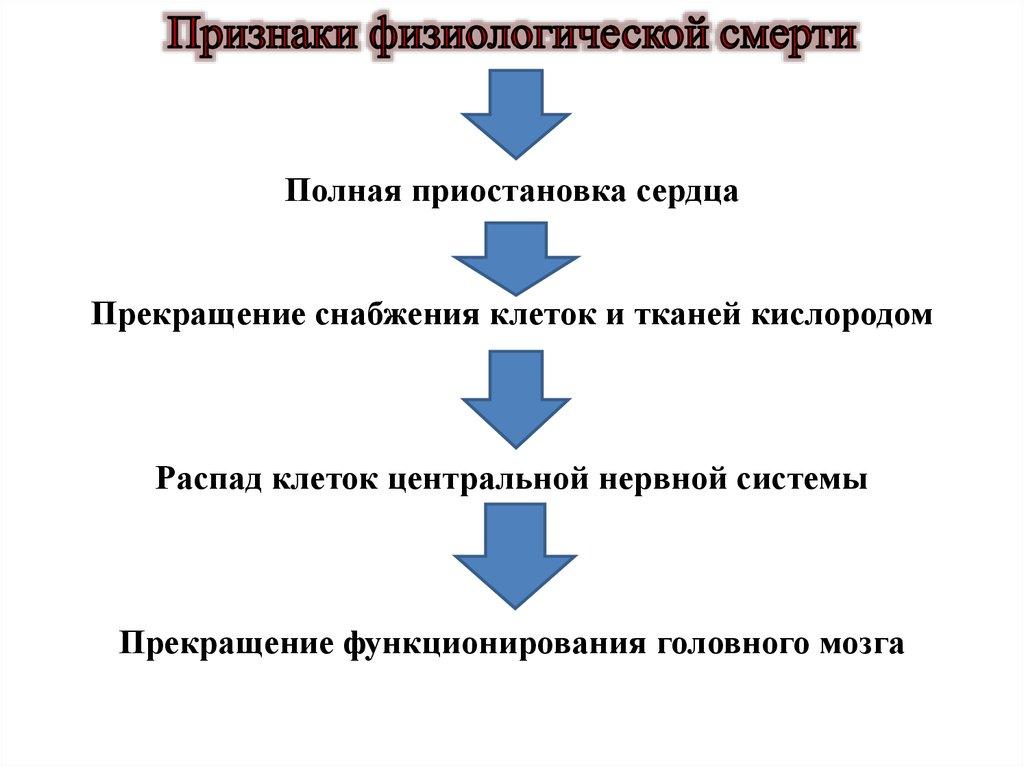 преступления против порядка управления курсовая