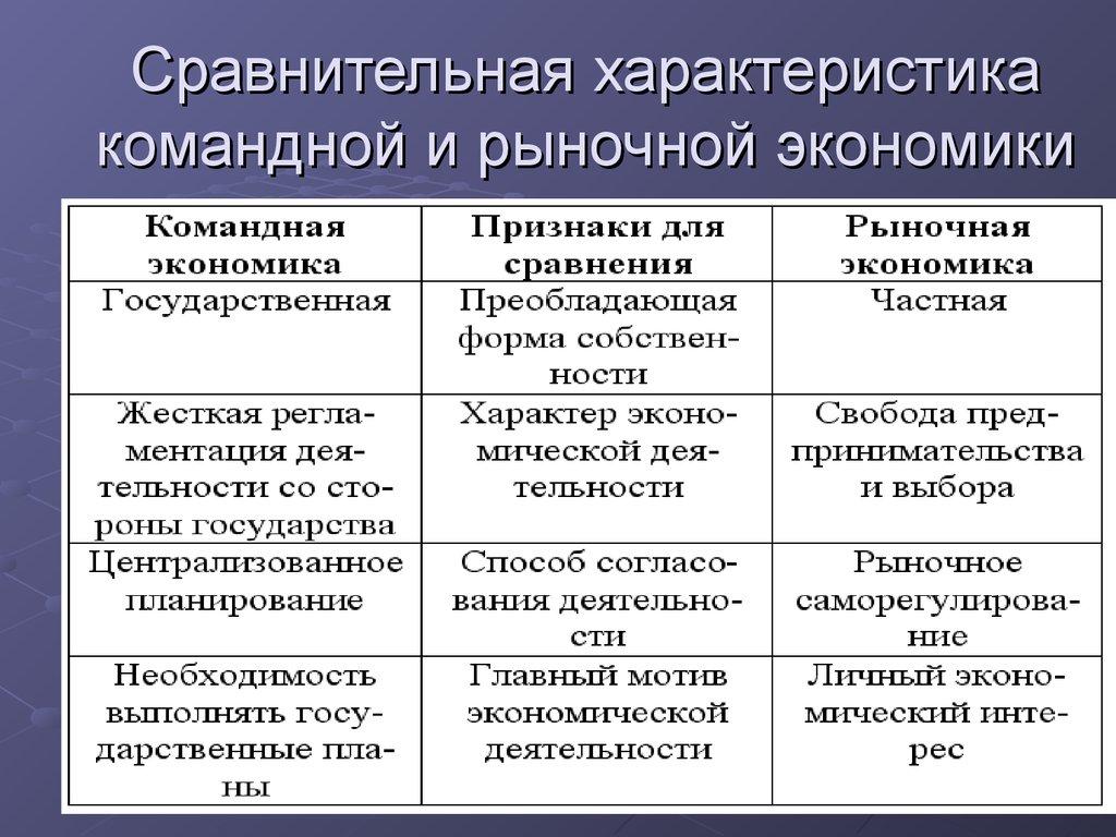 Казахстанского командное экономика их типы отличии их 10 том, как