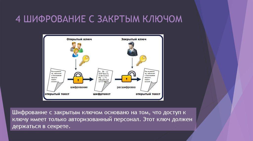 криптографический ключ картинка эффект