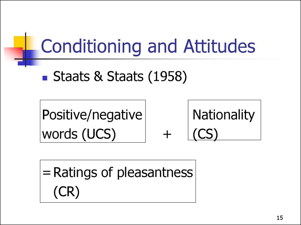 Conditioning and Attitudes