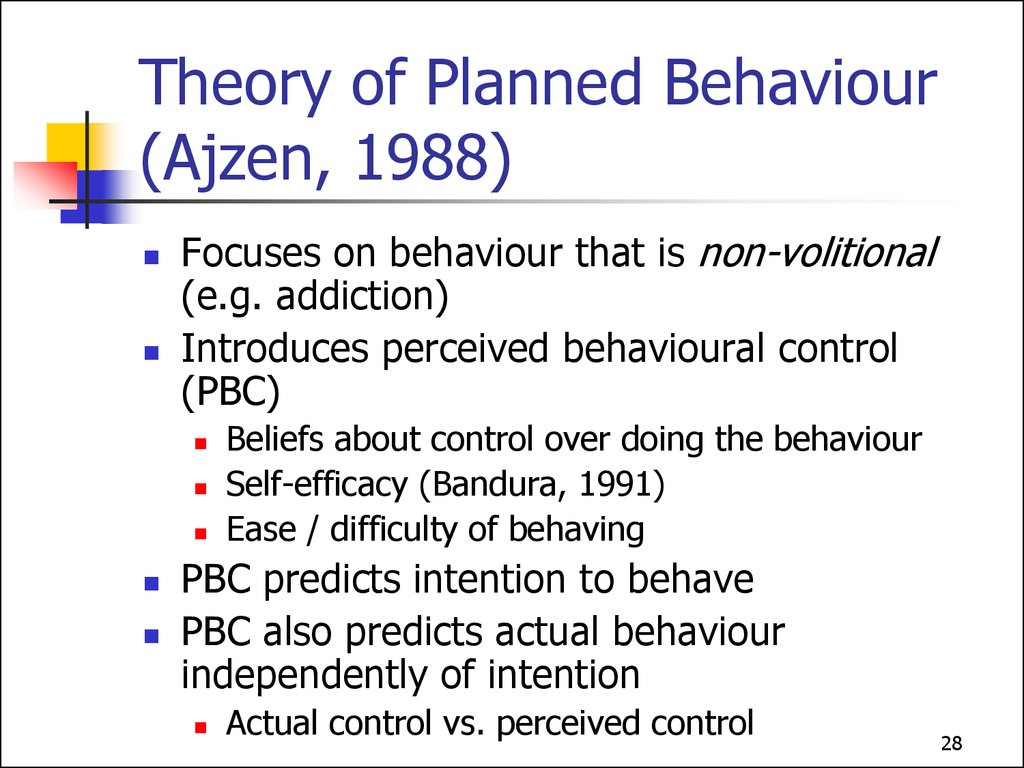 Theory of Planned Behaviour (Ajzen, 1988)
