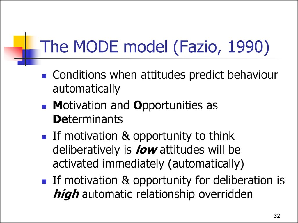 The MODE model (Fazio, 1990)