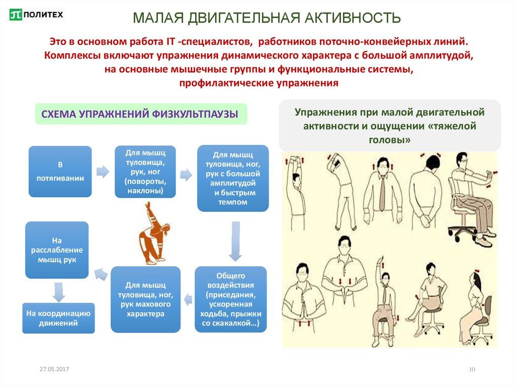 основы физической и спортивной подготовки реферат