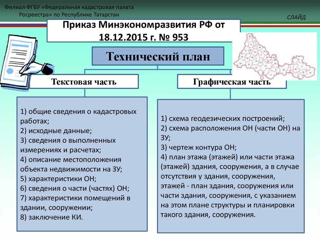 приказ минэко от 18.12.2015 № 953
