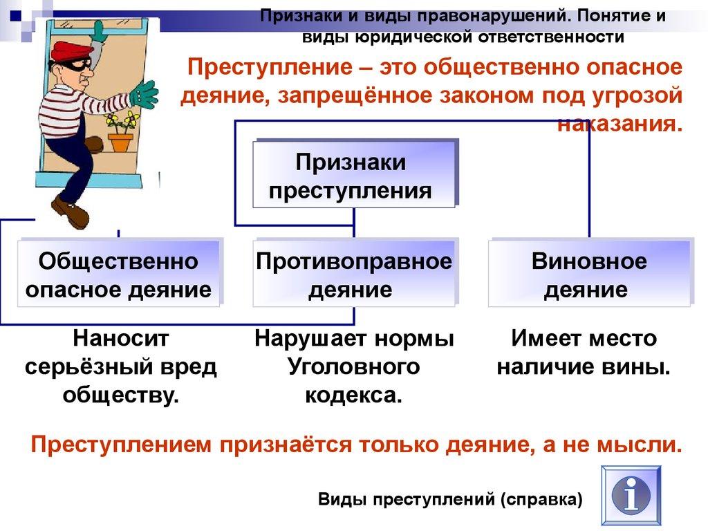 Правоохранительные Органы Презентация 9 Класс