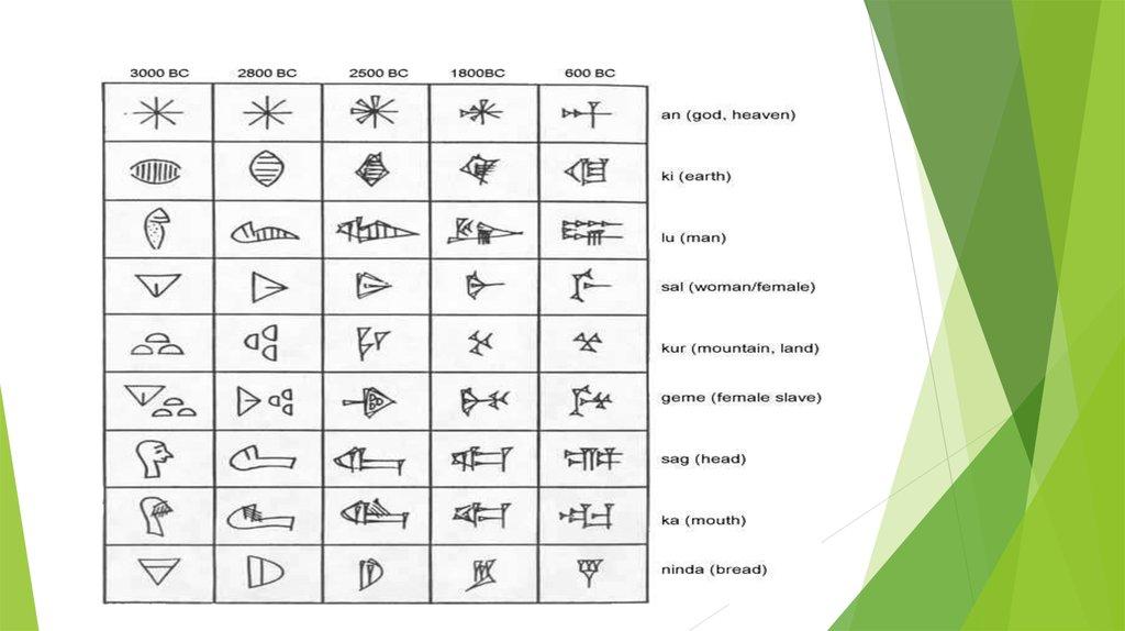 Ancient languages - online presentation