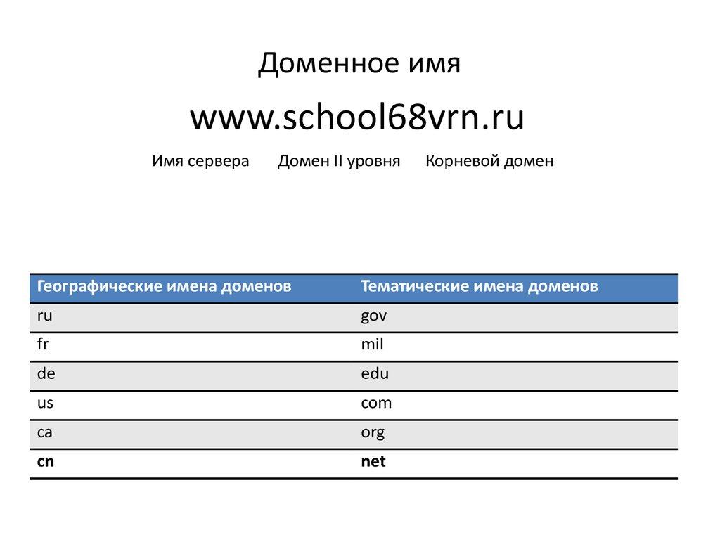 Продвижение несколько доменных имен на один сайт сайт компании artec