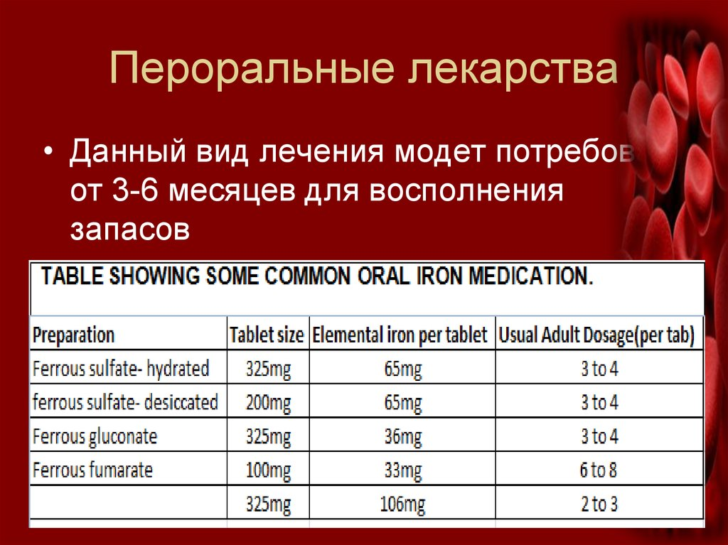 alternate day oral iron therapy - 728×546