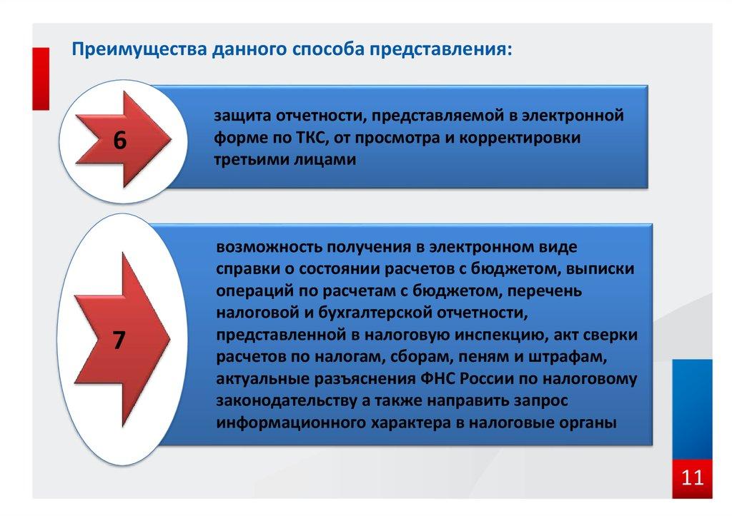 Обязанность предоставление отчетности в электронном виде пошаговая инструкция заполнения декларации 3 ндфл продажа автомобиля