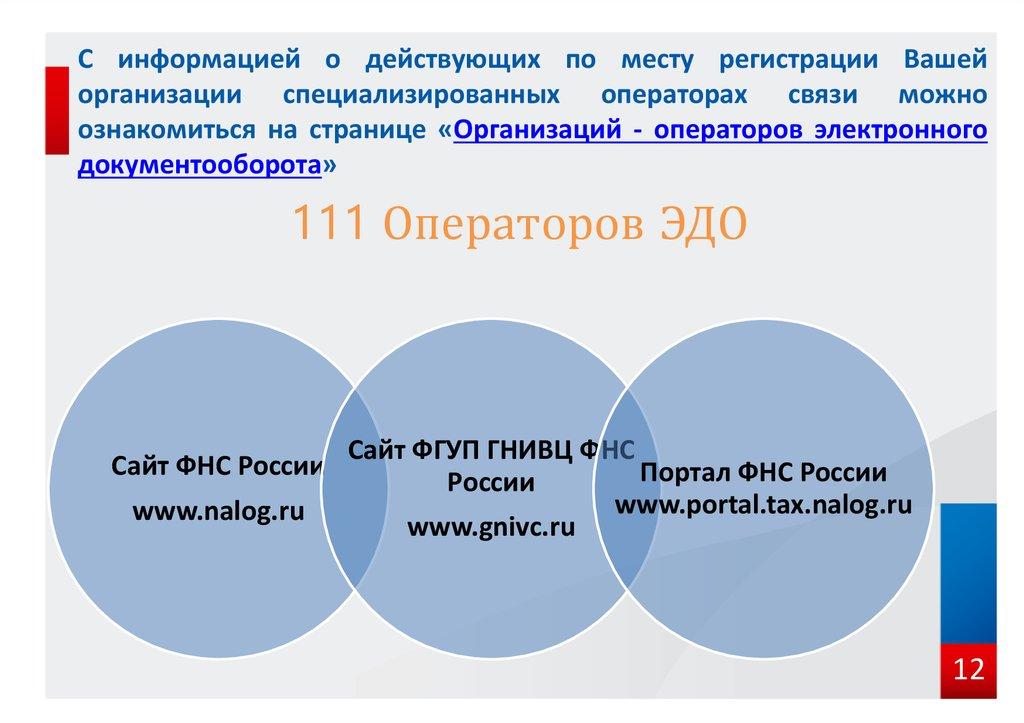 Специализированные операторы электронная отчетность ифнс 15 по спб регистрация ооо