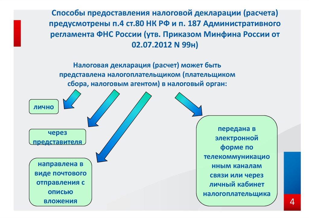Отчетность в налоговую в электронной форме сдача налоговой декларации 3 ндфл какие документы