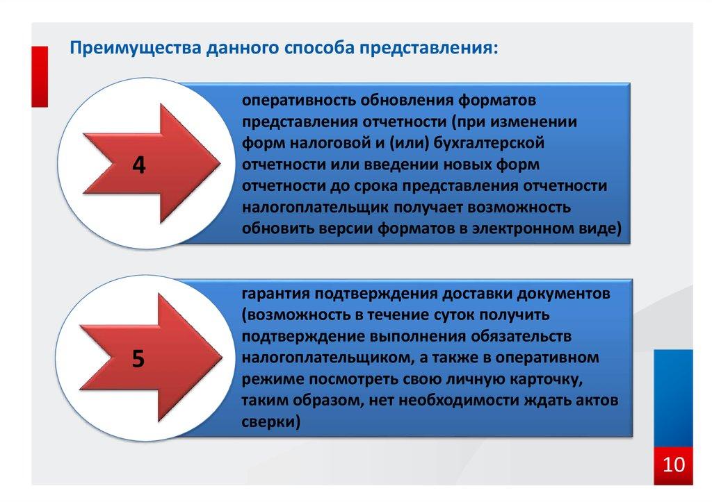 Преимущества предоставления налоговой отчетности в электронном виде налоговая кемерово регистрация ооо