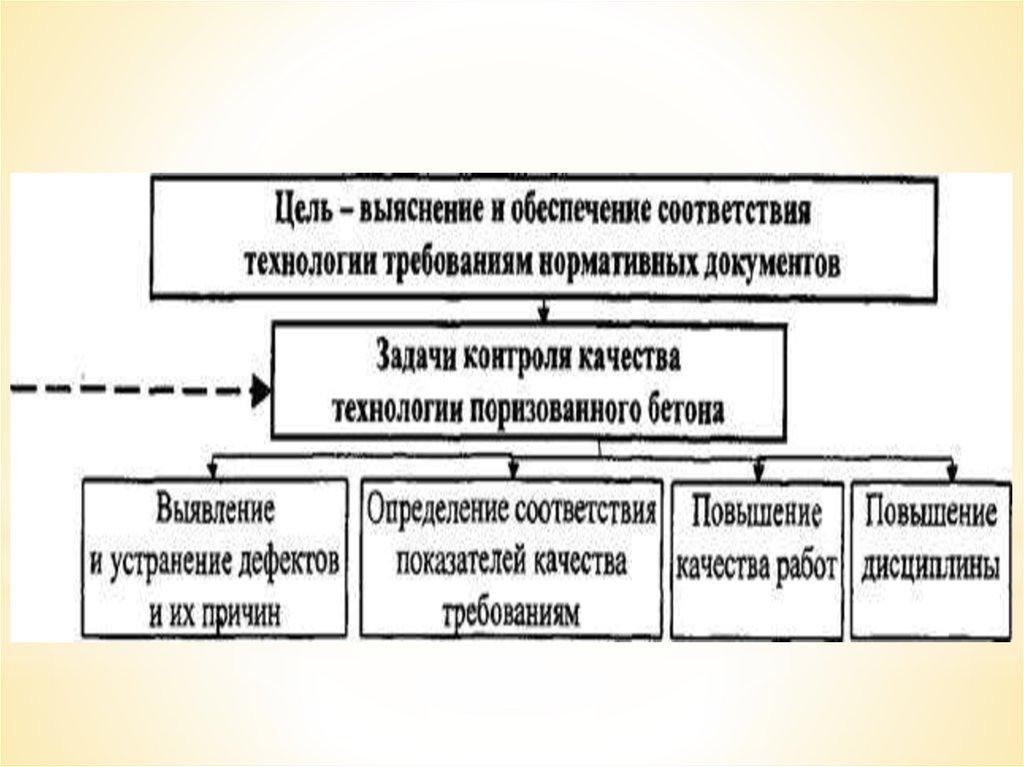 н4 стратегия форекс