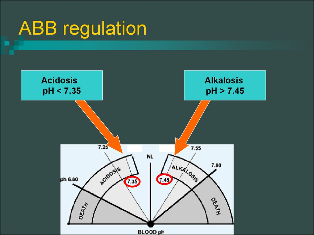 ABB regulation