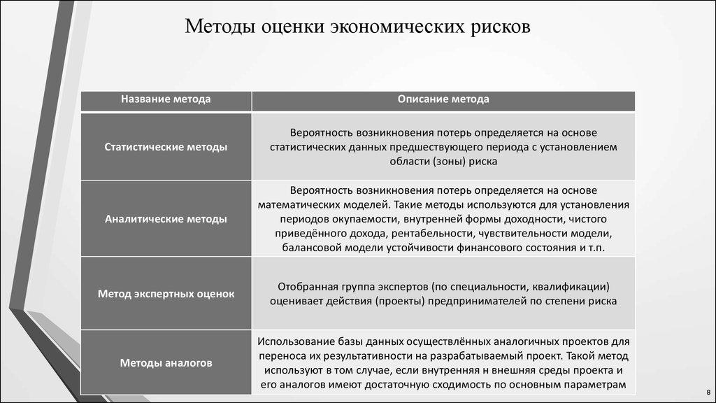 Рейтинговые анализа и эмитентов методы комплексного шпаргалка оценки финансового