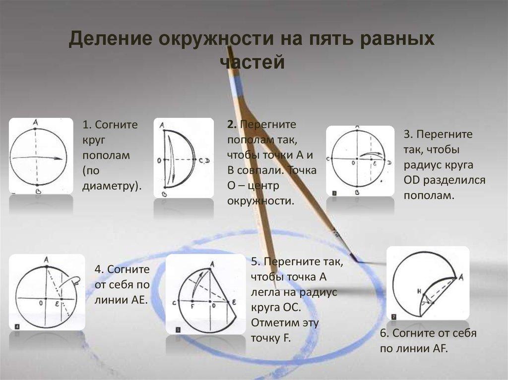 осень года разделить радиус круга на 5 частей путеводитель Эрин