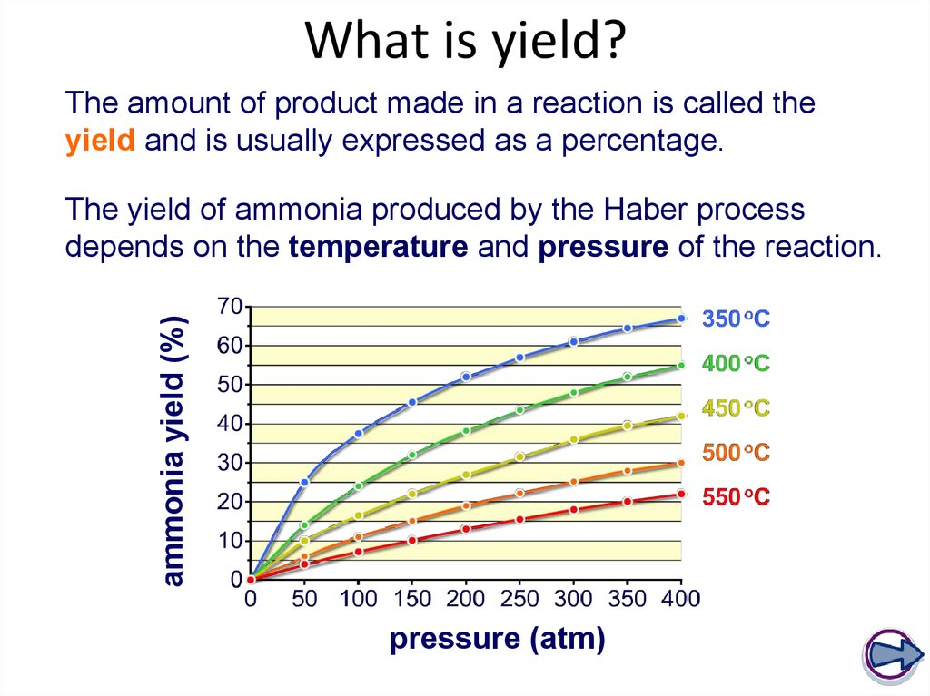 What is yield?