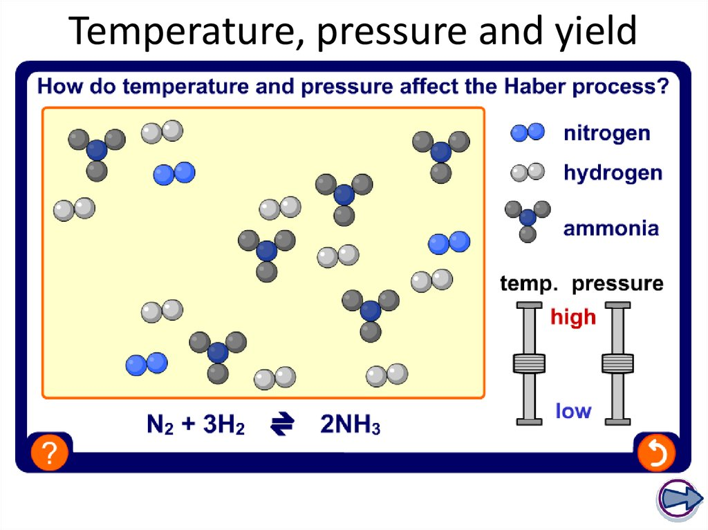 Temperature, pressure and yield