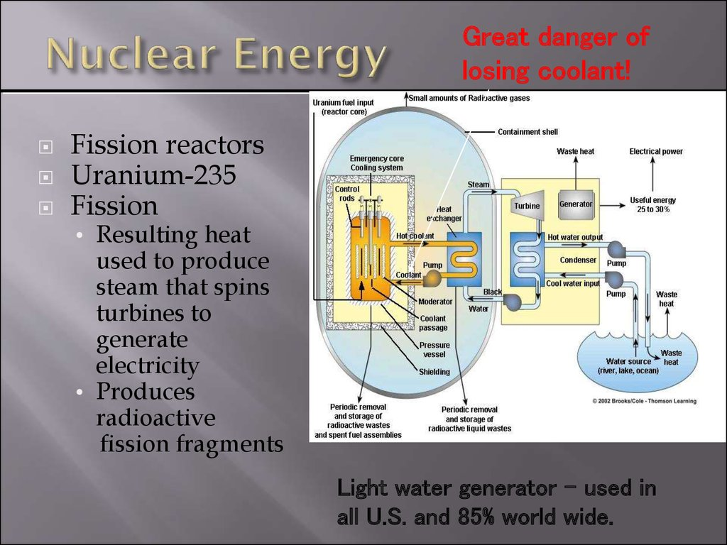 nuclear energy and the future power debate How should we manage nuclear energy these projections continue to be the subject of some debate, but those who back nuclear energy a nuclear power plant.
