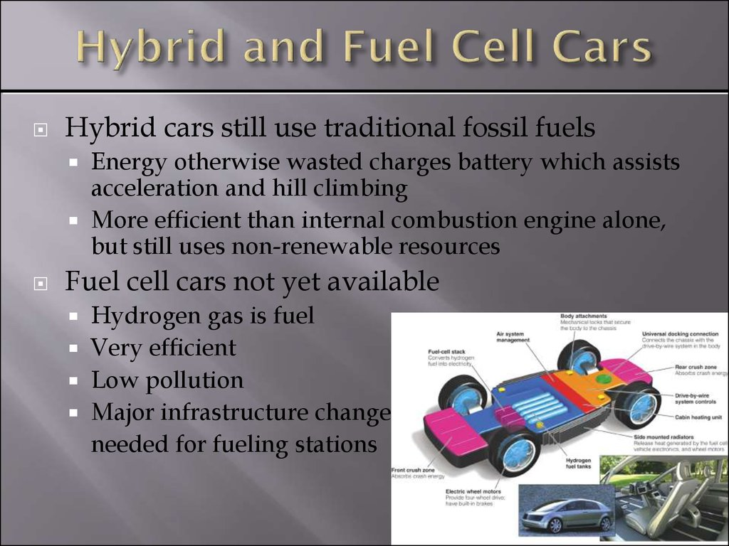 Hybrid and Fuel Cell Cars