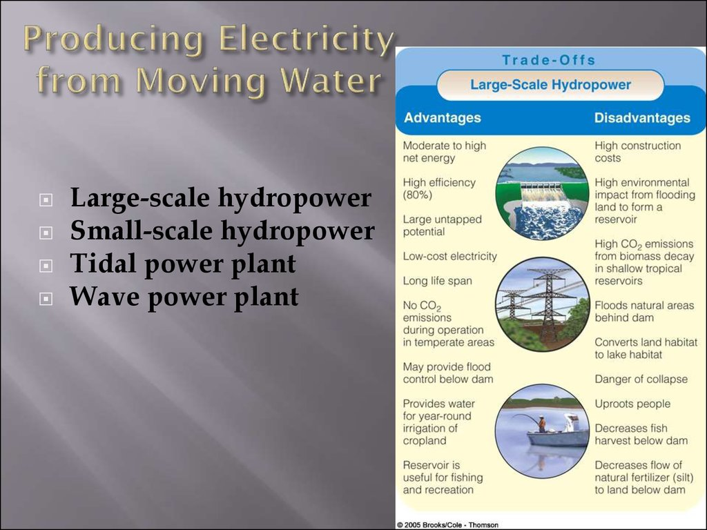 Producing Electricity from Moving Water
