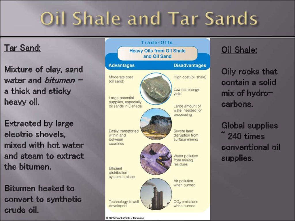 Oil Shale and Tar Sands
