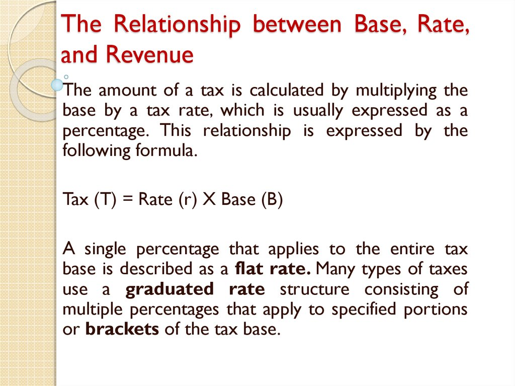 The Relationship between Base, Rate, and Revenue