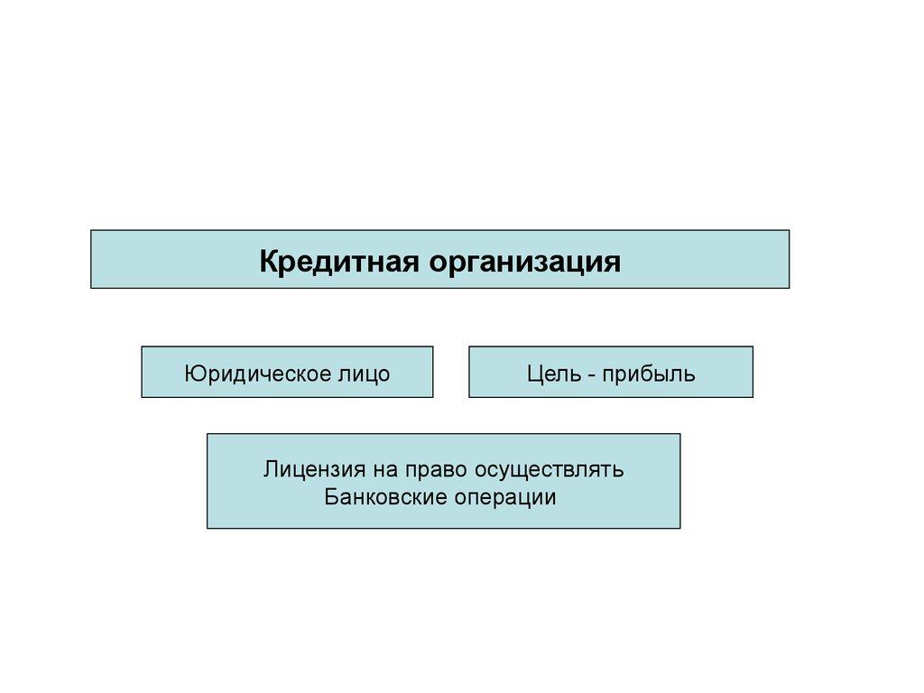 банк втб адреса в москве на карте