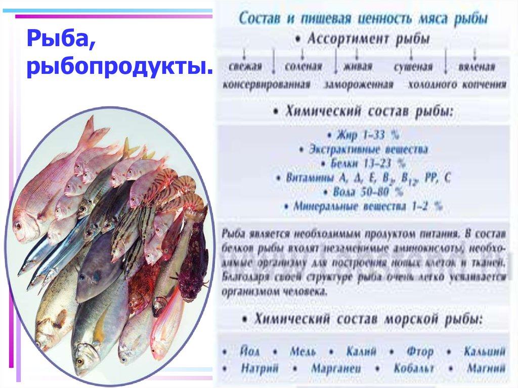 Рыба состав продукта