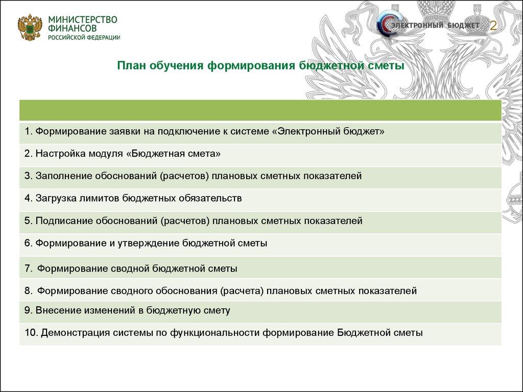 Отчетность бюджетных учреждений в электронном бюджете какие документы нужны к декларации 3 ндфл на обучение