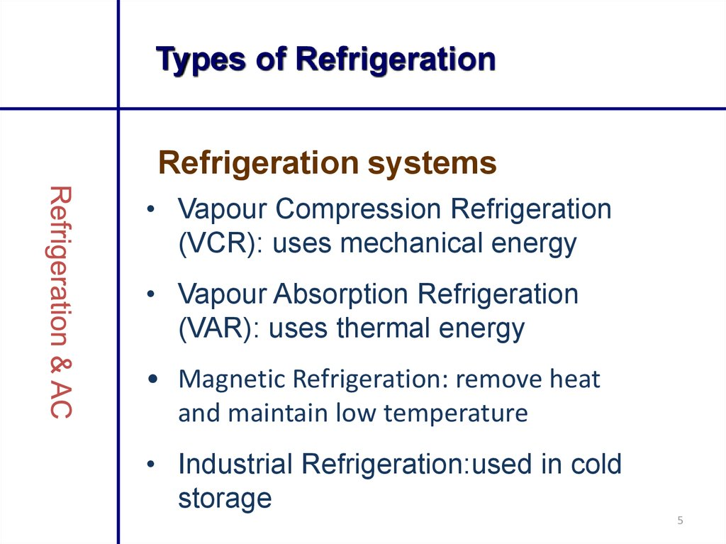Refrigeration And Air Conditioning Online Presentation