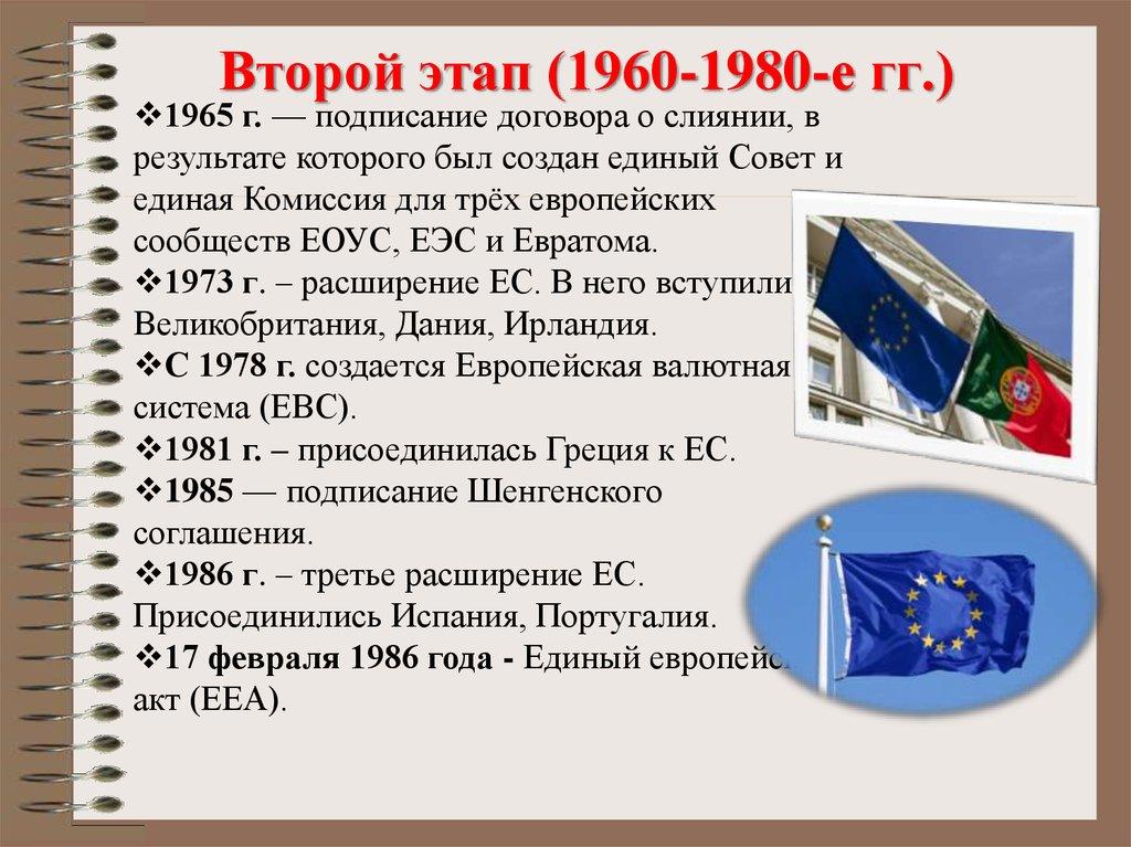 Интеграция в европе образование ес великое переселение народов образование варварских королевств европе