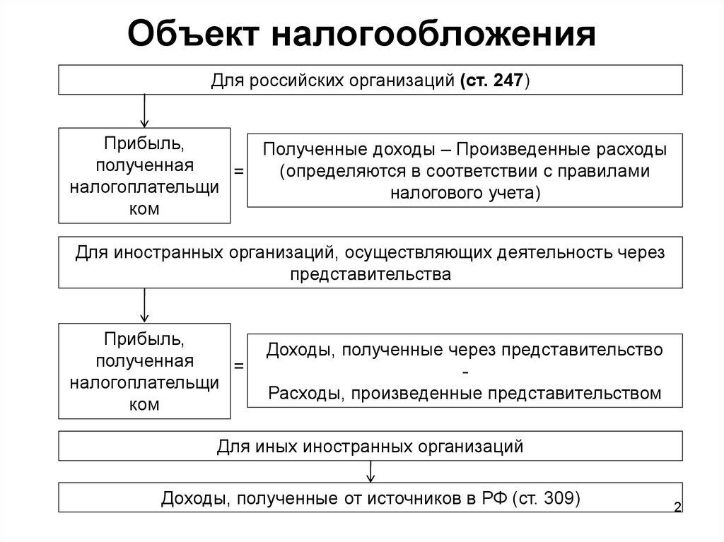 МДС 8162000  Строительные нормы и