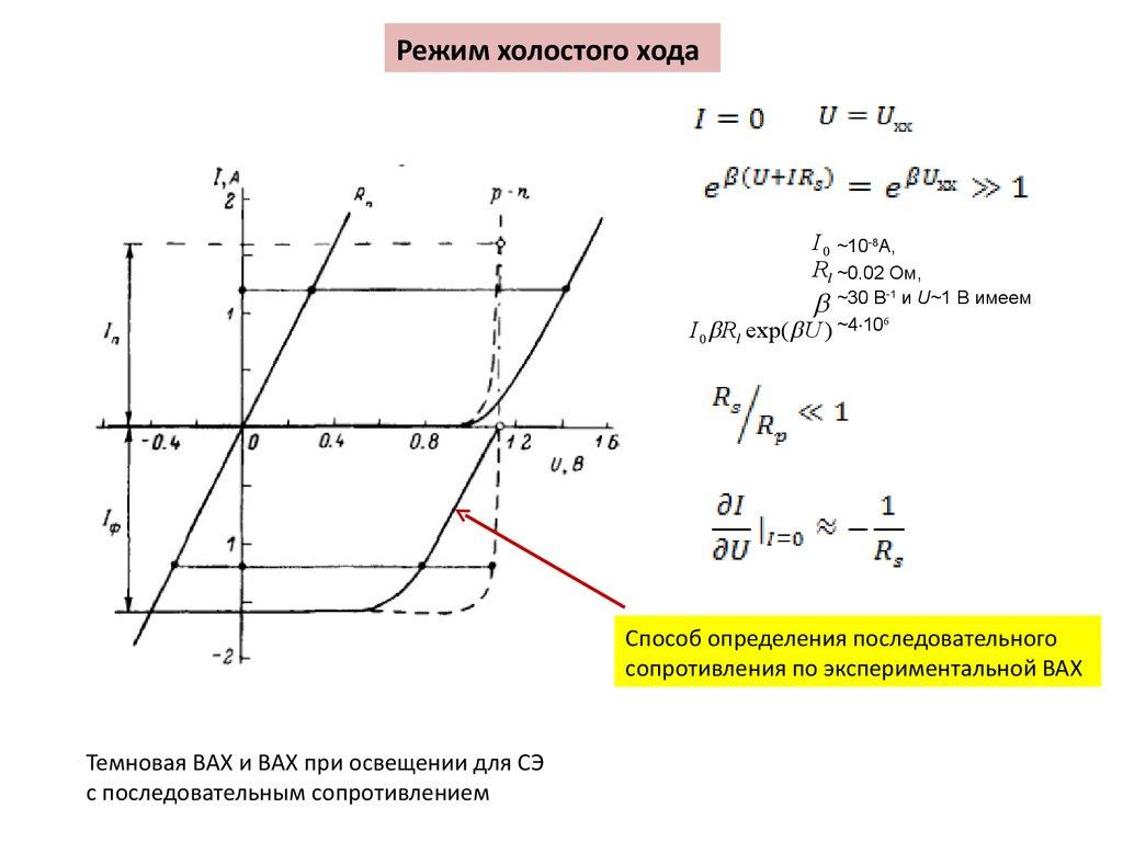 ebook Структуры и алгоритмы обработки
