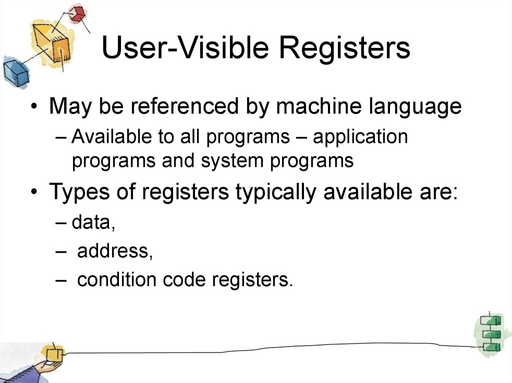 User-Visible Registers
