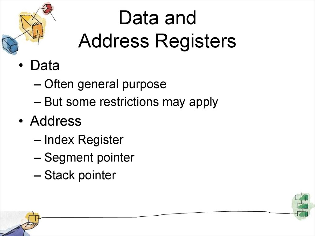 Data and Address Registers