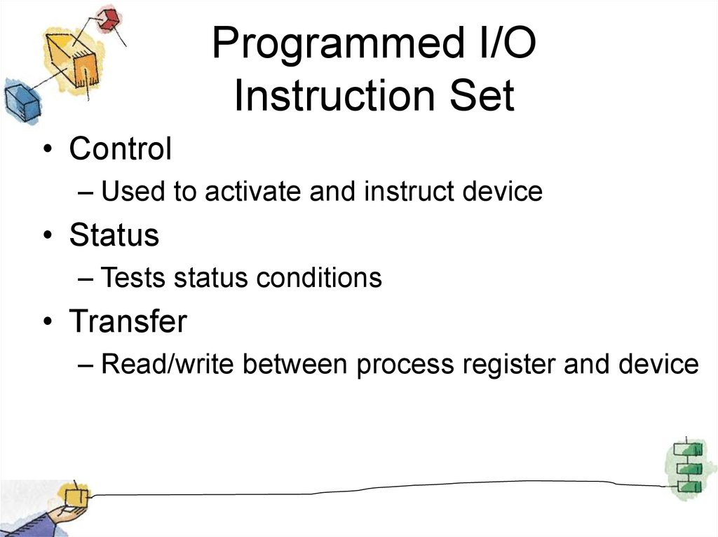 Programmed I/O Instruction Set