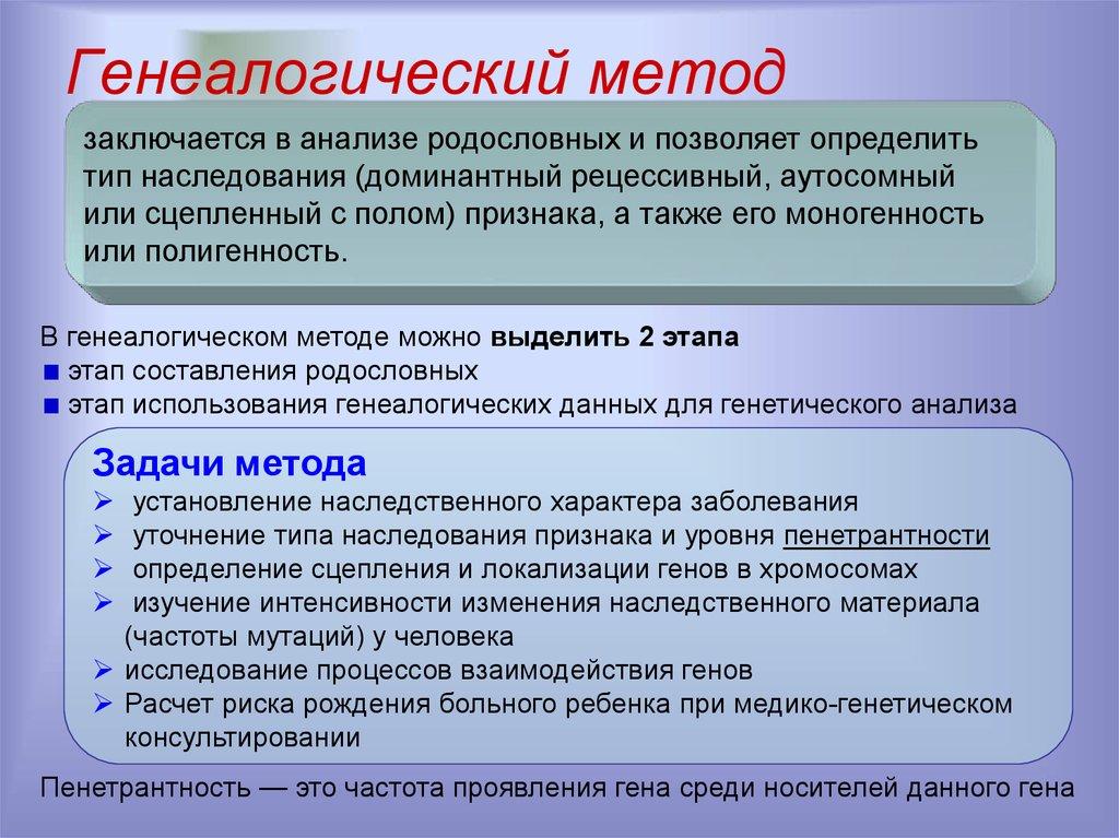 генеалогический метод разбор заданий доставка грн!автор
