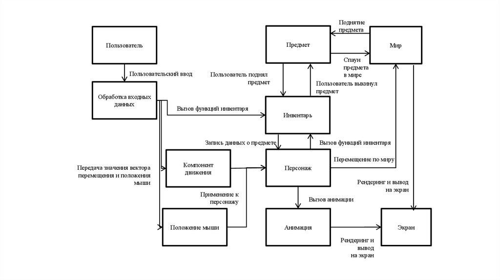 Часть 2 Создание презентации в Microsoft PowerPoint 2007 ...