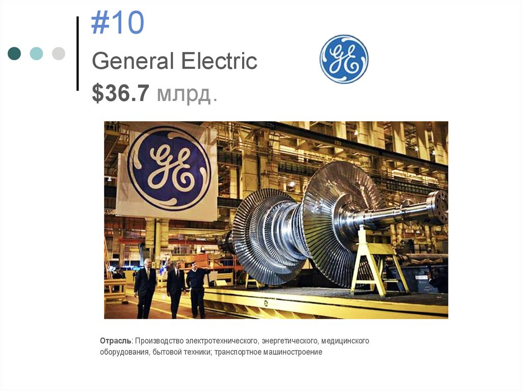 #10 General Electric $36.7 млрд.