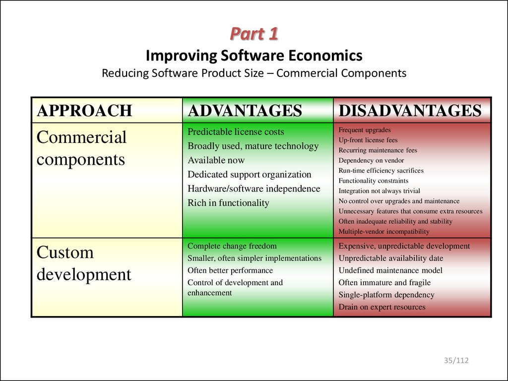 Part 1 Improving Software Economics Reducing Software Product Size – Commercial Components