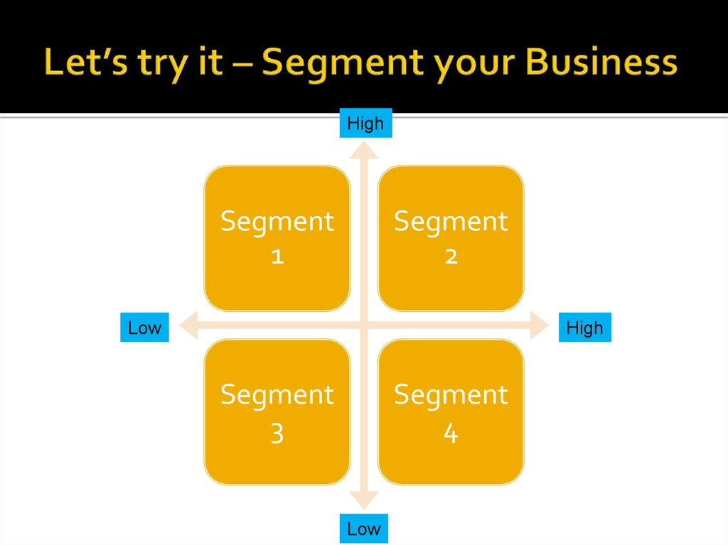 Let's try it – Segment your Business